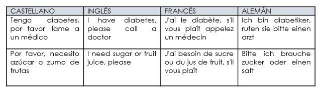 diabetes preguntas idiomas.jpg