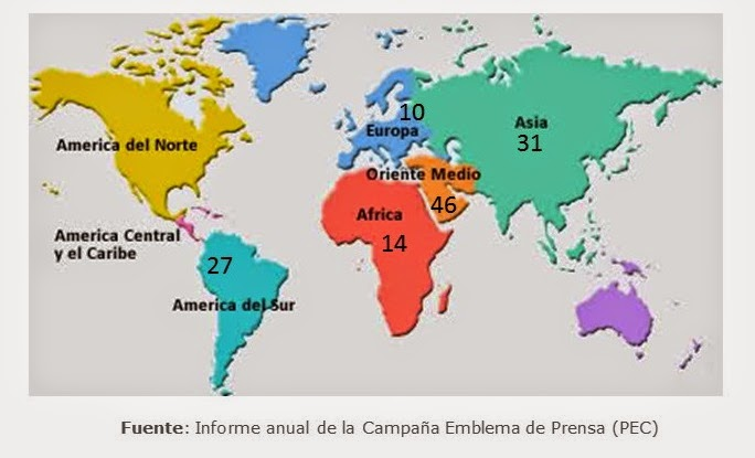 muerte periodistas 2014 por regiones.jpg
